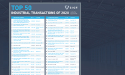 2020 Top 50 industrial transactions thumbnail